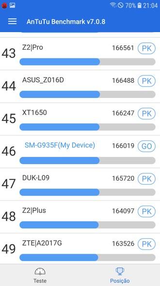 Galaxy S7 Edge com Oreo atropela S8 e quase empata com S9 em