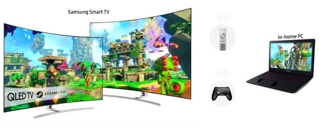 c8522ea22 Smart TV! Funções para deixar sua tela grande realmente inteligente ...