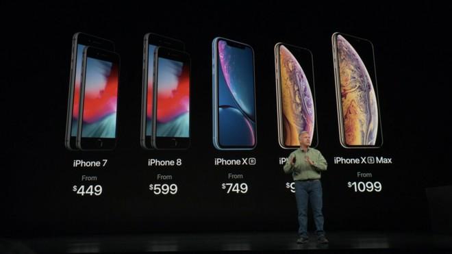 d2f158e3e A decisão de retirar o iPhone X do mercado – ao menos