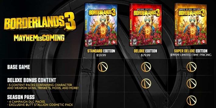 Borderlands 3' ganha data de lançamento no PC, PS4 e Xbox One e tem