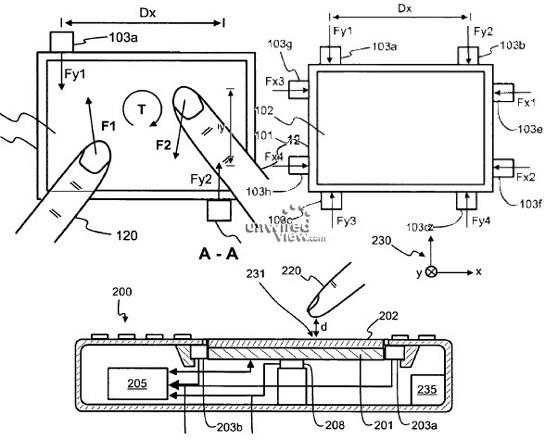 Patente da Nokia revela nova tecnologia multi-touch