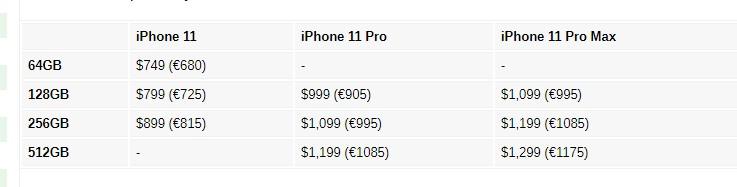 iPhone 11, tudo o que sabemos 492701?w=1000&fit=clip